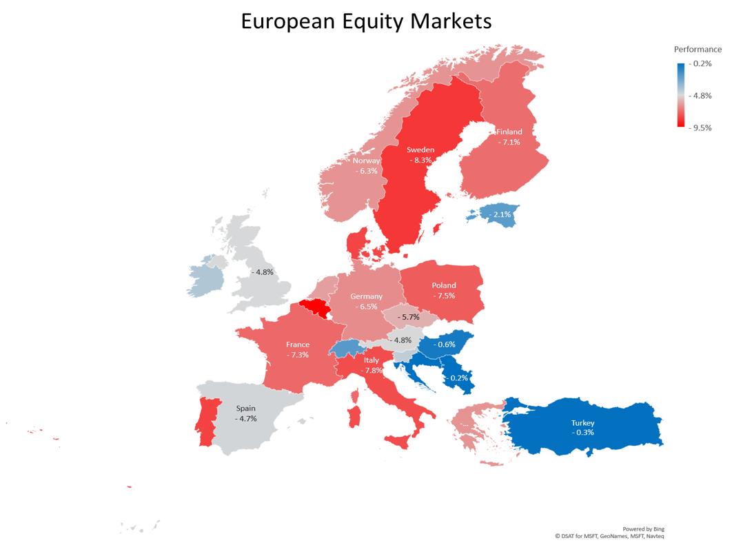 Europeanequityoct